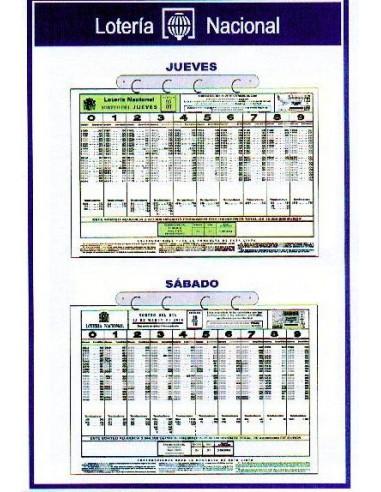 Listas oficiales Loteria Nacional