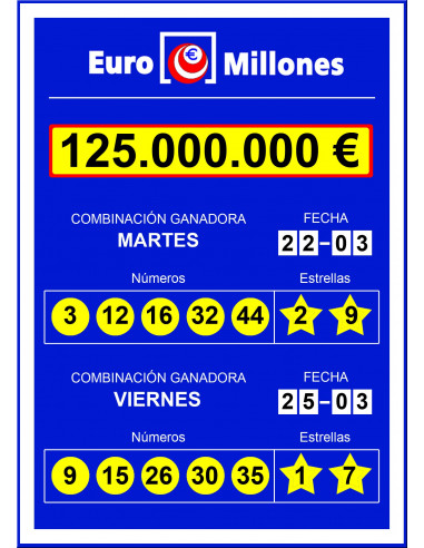 Cartel Euromillones